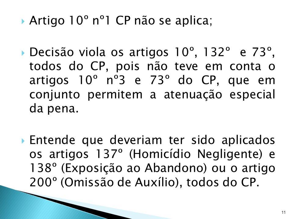 11 Artigo 10º nº1 CP não se aplica; Decisão viola os artigos 10º, 132º e 73º, todos do CP, pois não teve em conta o artigos 10º nº3 e 73º do CP, que e