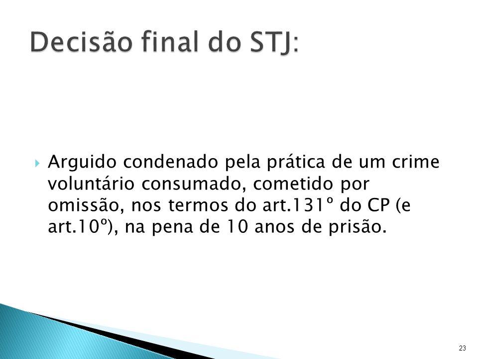 23 Arguido condenado pela prática de um crime voluntário consumado, cometido por omissão, nos termos do art.131º do CP (e art.10º), na pena de 10 anos