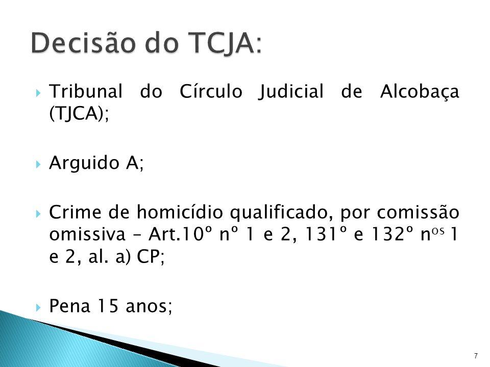 7 Tribunal do Círculo Judicial de Alcobaça (TJCA); Arguido A; Crime de homicídio qualificado, por comissão omissiva – Art.10º nº 1 e 2, 131º e 132º n