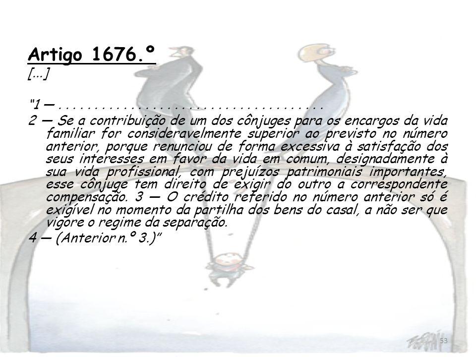 53 Artigo 1676.º [...] 1..................................... 2 Se a contribuição de um dos cônjuges para os encargos da vida familiar for considerave