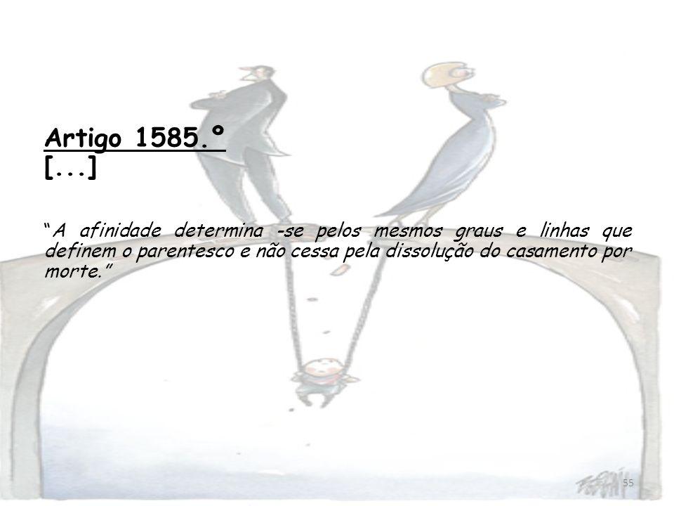 55 Artigo 1585.º [...] A afinidade determina -se pelos mesmos graus e linhas que definem o parentesco e não cessa pela dissolução do casamento por mor