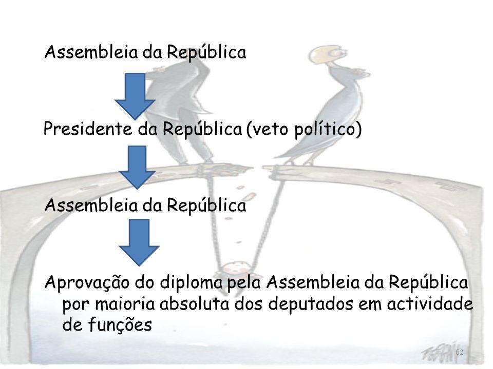 62 Assembleia da República Presidente da República (veto político) Assembleia da República Aprovação do diploma pela Assembleia da República por maior