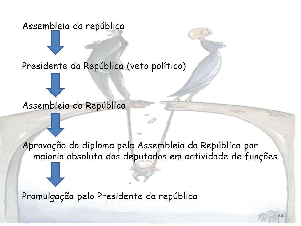 64 Assembleia da república Presidente da República (veto político) Assembleia da República Aprovação do diploma pela Assembleia da República por maior
