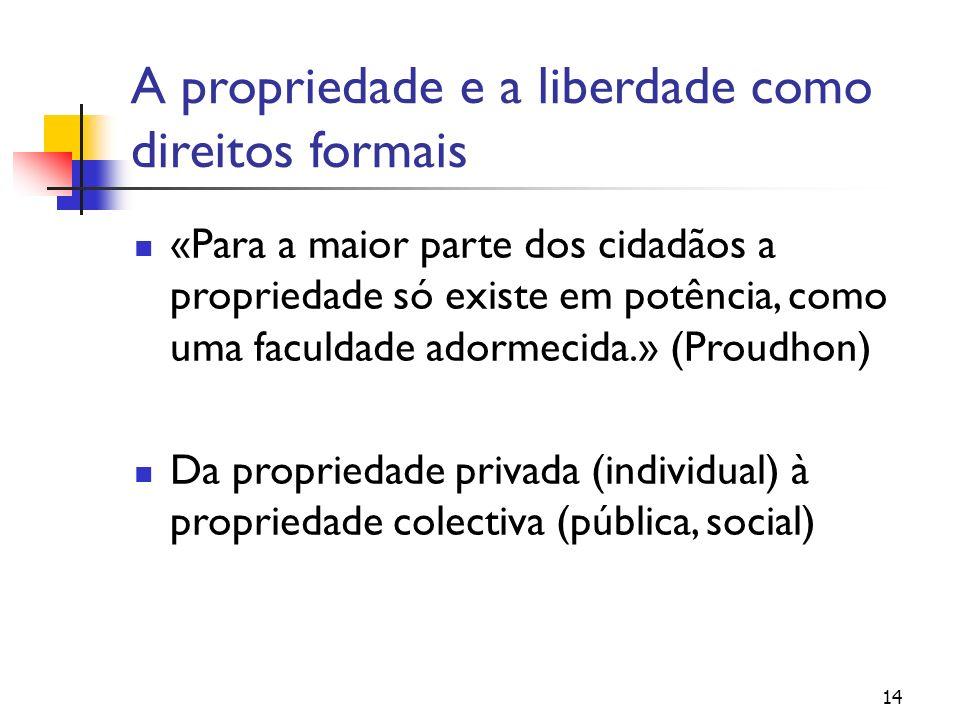 A propriedade e a liberdade como direitos formais «Para a maior parte dos cidadãos a propriedade só existe em potência, como uma faculdade adormecida.» (Proudhon) Da propriedade privada (individual) à propriedade colectiva (pública, social) 14