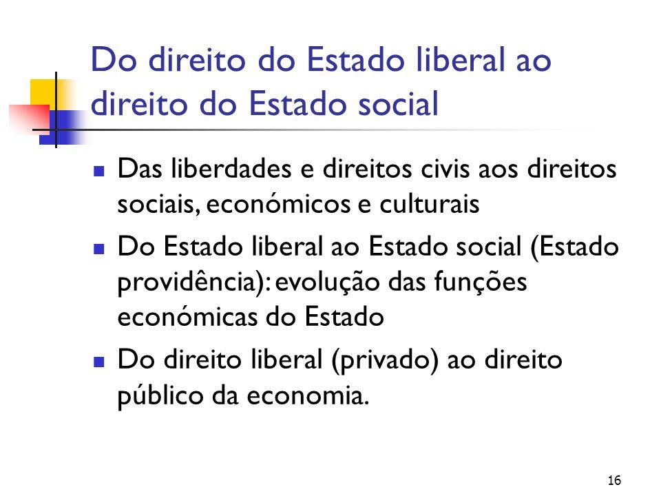 Do direito do Estado liberal ao direito do Estado social Das liberdades e direitos civis aos direitos sociais, económicos e culturais Do Estado liberal ao Estado social (Estado providência): evolução das funções económicas do Estado Do direito liberal (privado) ao direito público da economia.
