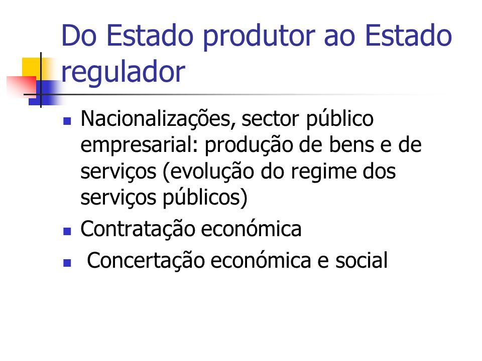 Do Estado produtor ao Estado regulador Nacionalizações, sector público empresarial: produção de bens e de serviços (evolução do regime dos serviços públicos) Contratação económica Concertação económica e social