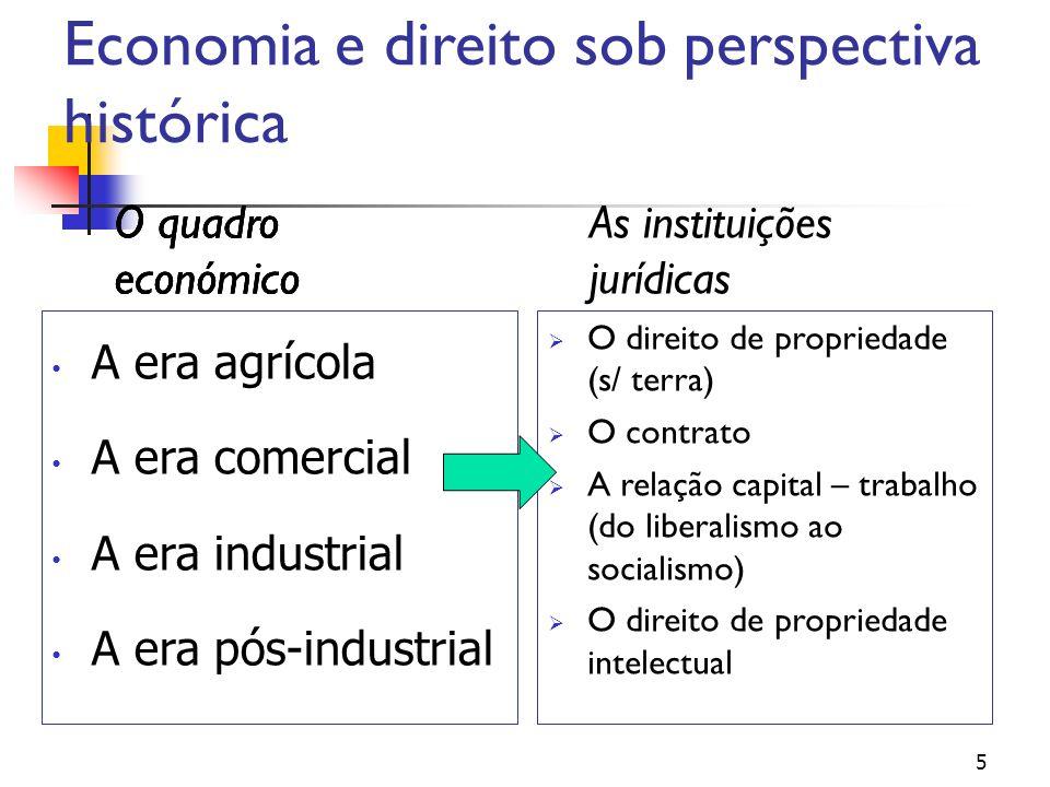 Economia e direito sob perspectiva histórica O quadro económico A era agrícola A era comercial A era industrial A era pós-industrial O direito de prop