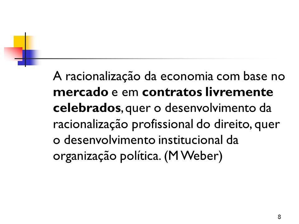 8 A racionalização da economia com base no mercado e em contratos livremente celebrados, quer o desenvolvimento da racionalização profissional do direito, quer o desenvolvimento institucional da organização política.