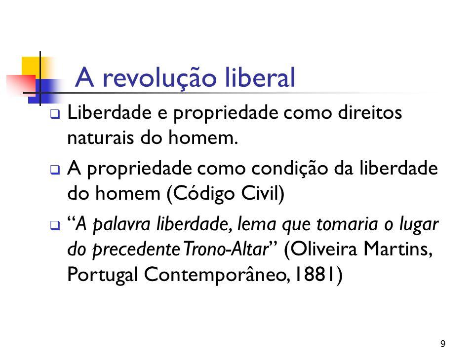 A revolução liberal Liberdade e propriedade como direitos naturais do homem. A propriedade como condição da liberdade do homem (Código Civil) A palavr