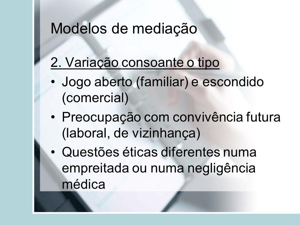 Modelos de mediação 2. Variação consoante o tipo Jogo aberto (familiar) e escondido (comercial) Preocupação com convivência futura (laboral, de vizinh