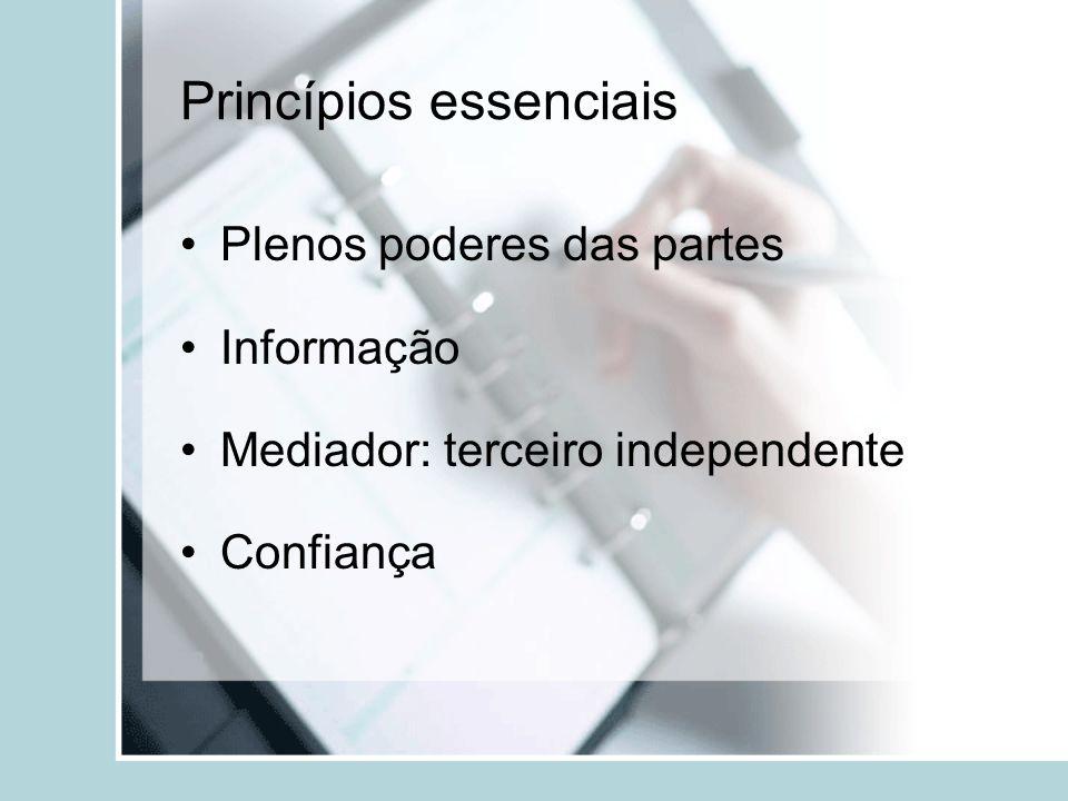 Princípios essenciais Plenos poderes das partes Informação Mediador: terceiro independente Confiança
