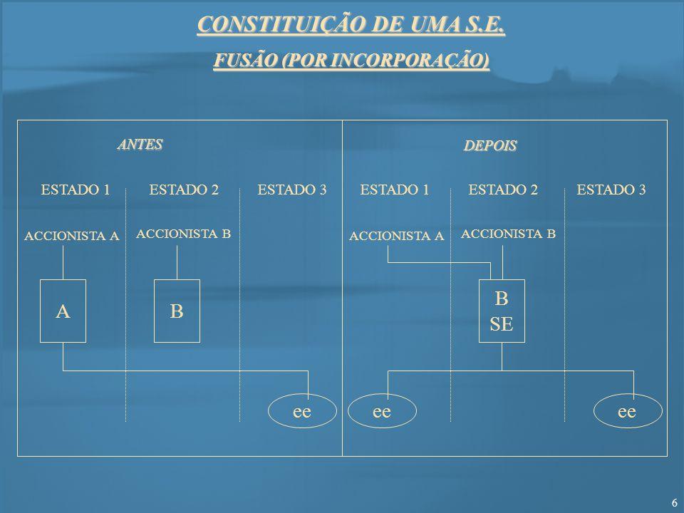 7 CONSTITUIÇÃO DE UMA S.E.FUSÃO (POR CONSTITUIÇÃO DE NOVA SOCIEDADE) ee ACC.