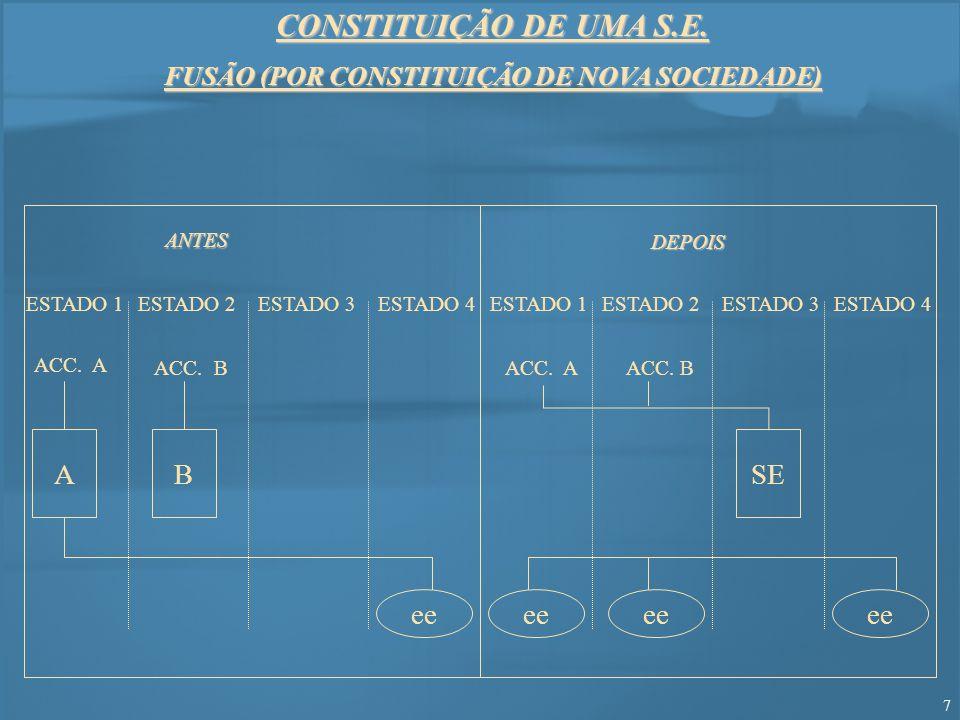 8 CONSTITUIÇÃO DE UMA SE HOLDING ESTADO 1ESTADO 2ESTADO 1 ACCIONISTA A (SA.) A ESTADO 2 ACCIONISTA B ( LDA.) B ACCIONISTA A (SA.)ACCIONISTA B (LDA.) SE ABANTESDEPOIS