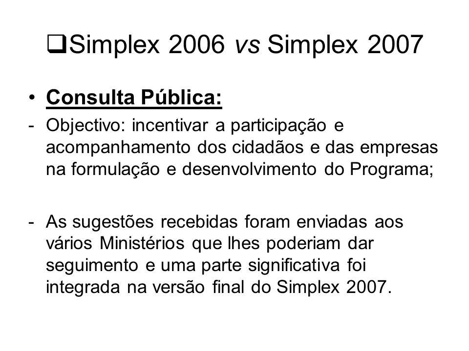 Simplex 2006 vs Simplex 2007 Consulta Pública: -Objectivo: incentivar a participação e acompanhamento dos cidadãos e das empresas na formulação e desenvolvimento do Programa; -As sugestões recebidas foram enviadas aos vários Ministérios que lhes poderiam dar seguimento e uma parte significativa foi integrada na versão final do Simplex 2007.