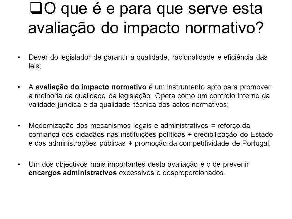 O que é e para que serve esta avaliação do impacto normativo.