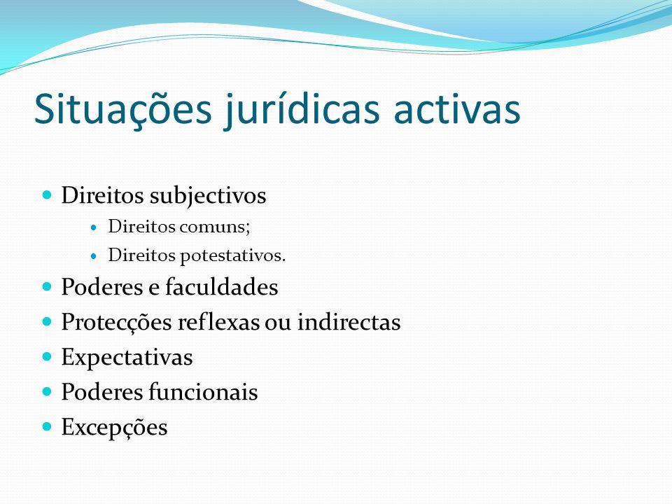 Situações jurídicas activas Direitos subjectivos Direitos comuns; Direitos potestativos. Poderes e faculdades Protecções reflexas ou indirectas Expect