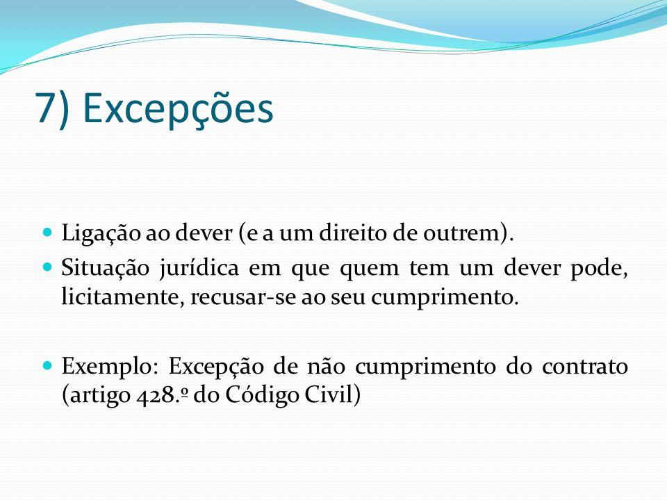 7) Excepções Ligação ao dever (e a um direito de outrem). Situação jurídica em que quem tem um dever pode, licitamente, recusar-se ao seu cumprimento.