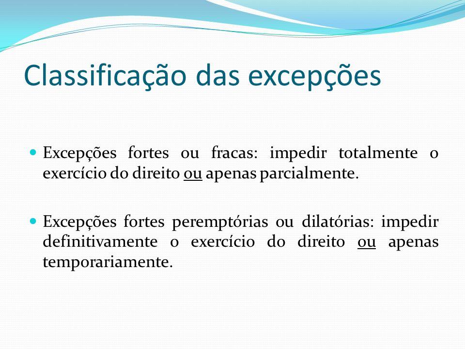 Classificação das excepções Excepções fortes ou fracas: impedir totalmente o exercício do direito ou apenas parcialmente. Excepções fortes peremptória