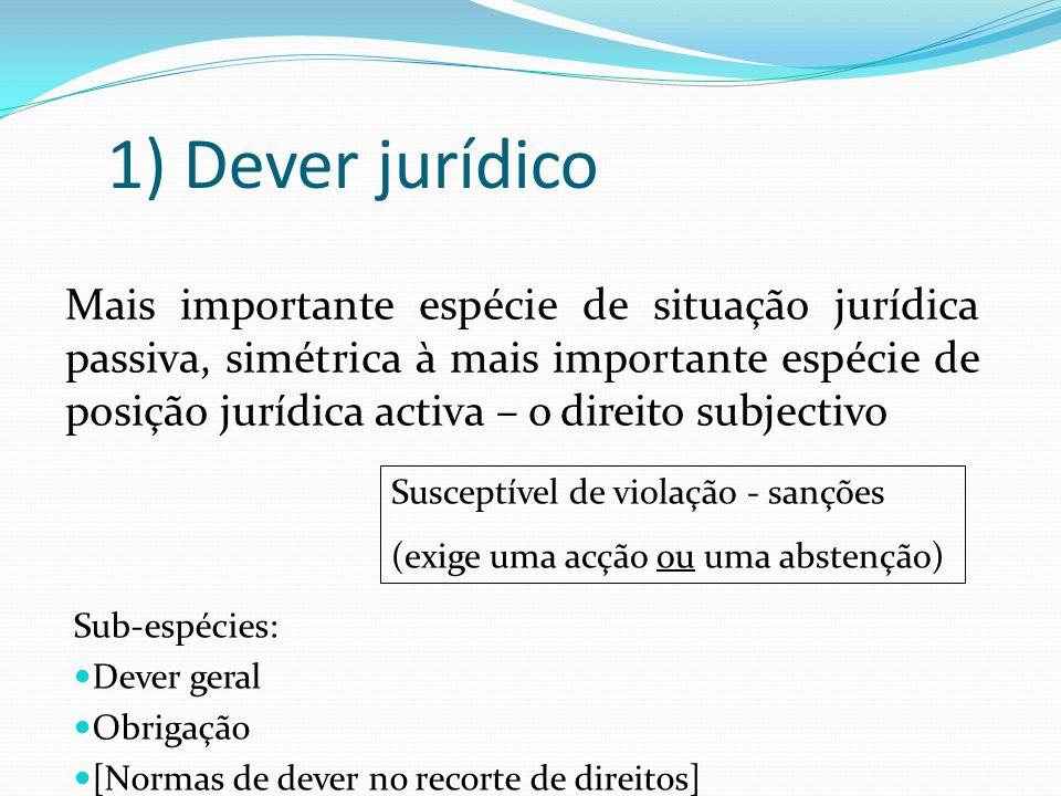 1) Dever jurídico Mais importante espécie de situação jurídica passiva, simétrica à mais importante espécie de posição jurídica activa – o direito sub