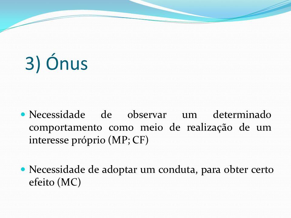 3) Ónus Necessidade de observar um determinado comportamento como meio de realização de um interesse próprio (MP; CF) Necessidade de adoptar um condut