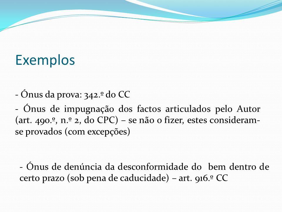 Exemplos - Ónus da prova: 342.º do CC - Ónus de impugnação dos factos articulados pelo Autor (art. 490.º, n.º 2, do CPC) – se não o fizer, estes consi