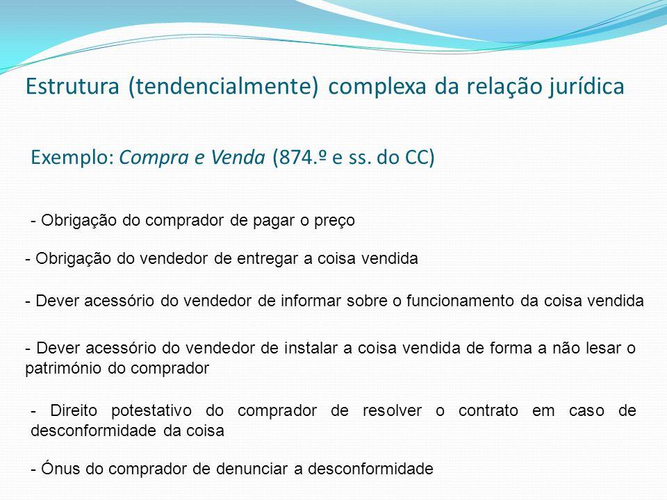 Estrutura (tendencialmente) complexa da relação jurídica Exemplo: Compra e Venda (874.º e ss. do CC) - Obrigação do comprador de pagar o preço - Obrig