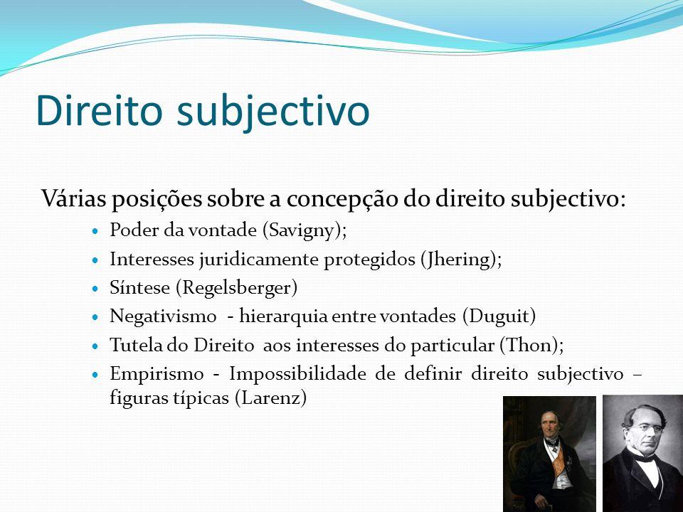 Direito subjectivo Várias posições sobre a concepção do direito subjectivo: Poder da vontade (Savigny); Interesses juridicamente protegidos (Jhering);