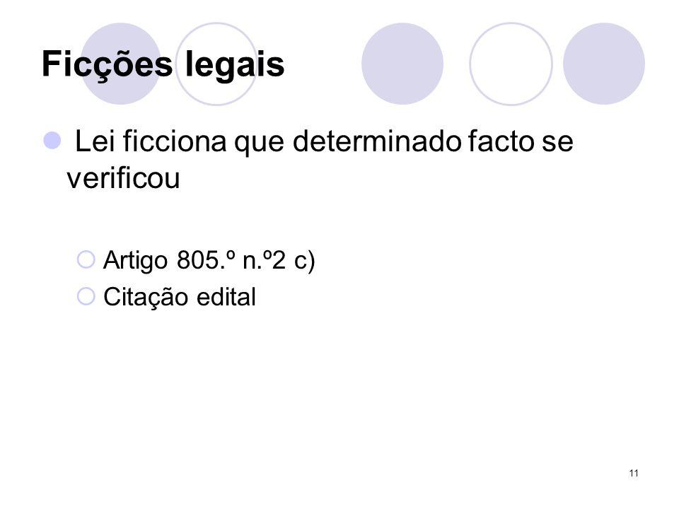 11 Ficções legais Lei ficciona que determinado facto se verificou Artigo 805.º n.º2 c) Citação edital