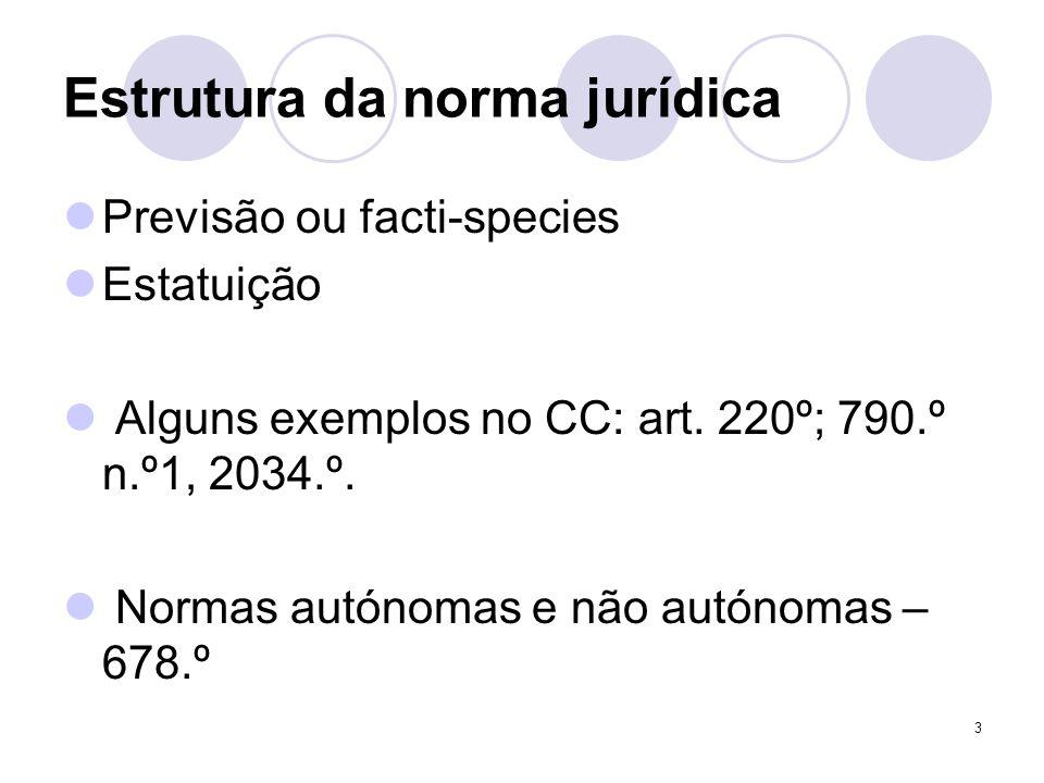3 Estrutura da norma jurídica Previsão ou facti-species Estatuição Alguns exemplos no CC: art. 220º; 790.º n.º1, 2034.º. Normas autónomas e não autóno