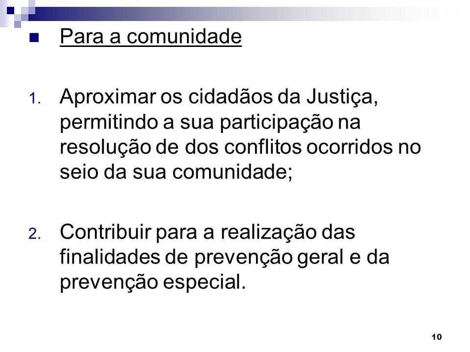 10 Para a comunidade 1. Aproximar os cidadãos da Justiça, permitindo a sua participação na resolução de dos conflitos ocorridos no seio da sua comunid