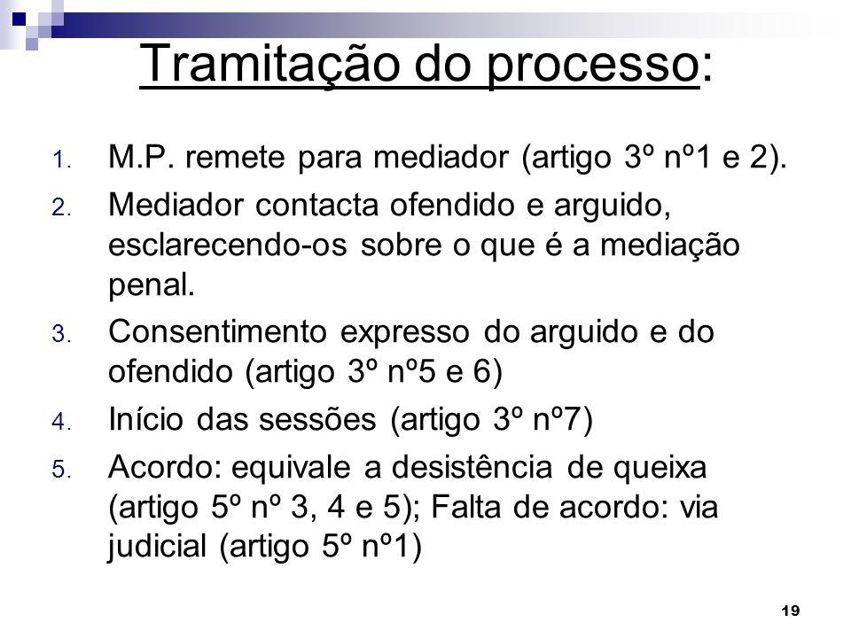 19 Tramitação do processo: 1. M.P. remete para mediador (artigo 3º nº1 e 2). 2. Mediador contacta ofendido e arguido, esclarecendo-os sobre o que é a