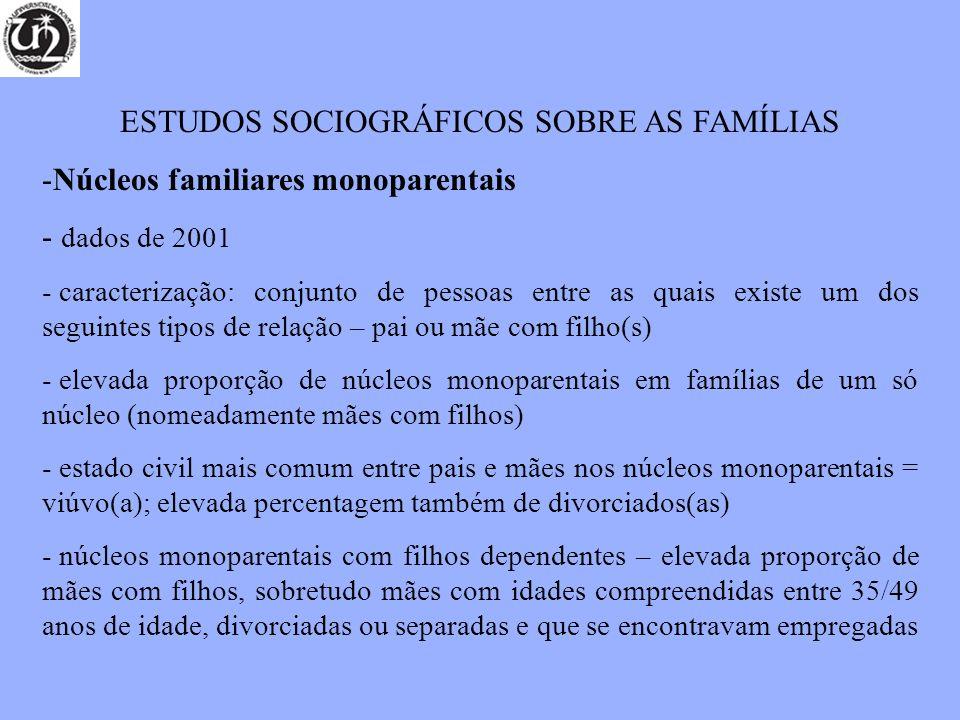 ESTUDOS SOCIOGRÁFICOS SOBRE AS FAMÍLIAS -Núcleos familiares monoparentais - dados de 2001 - caracterização: conjunto de pessoas entre as quais existe