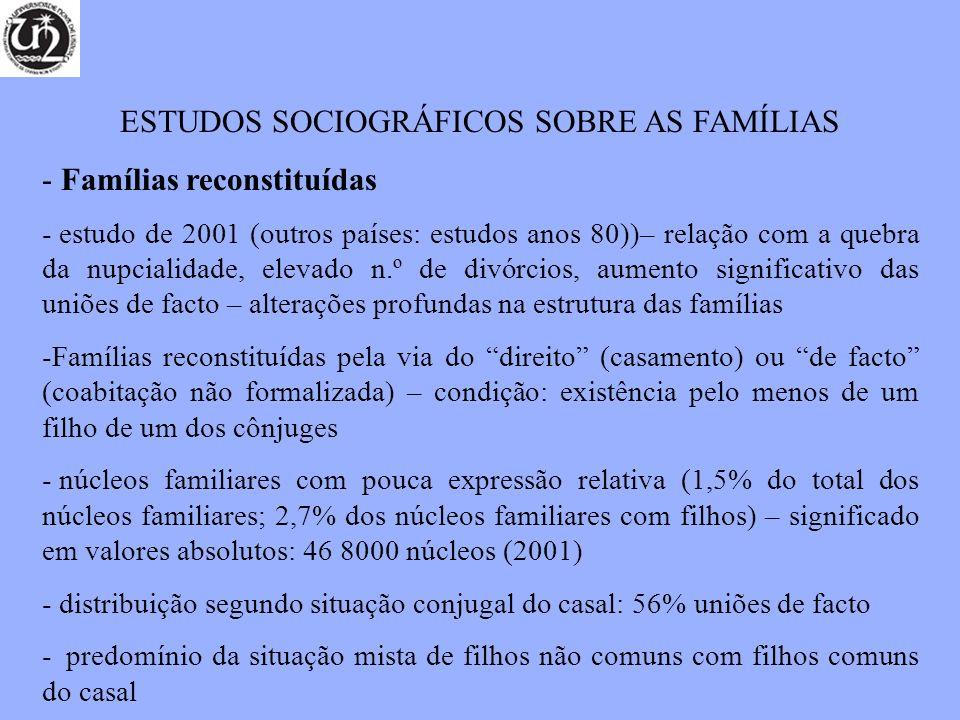 ESTUDOS SOCIOGRÁFICOS SOBRE AS FAMÍLIAS - Famílias reconstituídas - estudo de 2001 (outros países: estudos anos 80))– relação com a quebra da nupciali