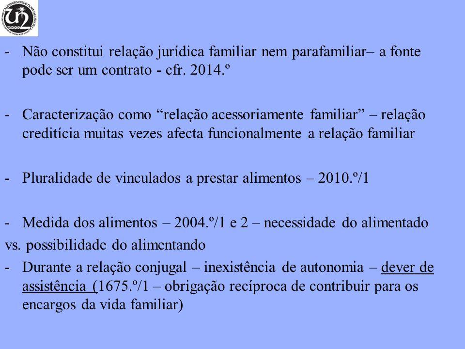 -Não constitui relação jurídica familiar nem parafamiliar– a fonte pode ser um contrato - cfr. 2014.º -Caracterização como relação acessoriamente fami
