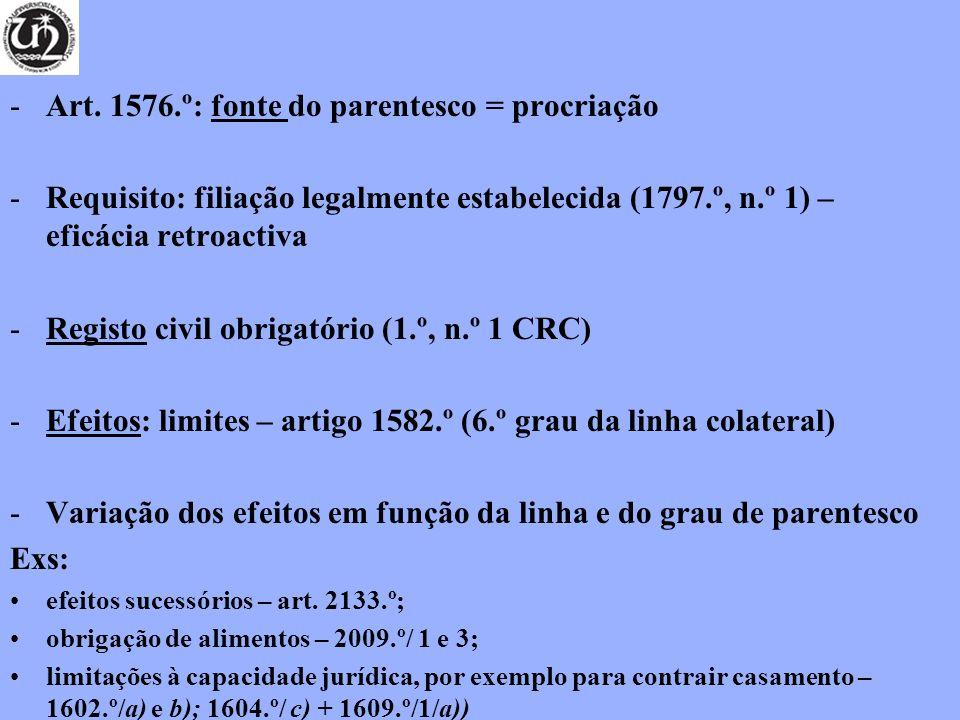 -Art. 1576.º: fonte do parentesco = procriação -Requisito: filiação legalmente estabelecida (1797.º, n.º 1) – eficácia retroactiva -Registo civil obri