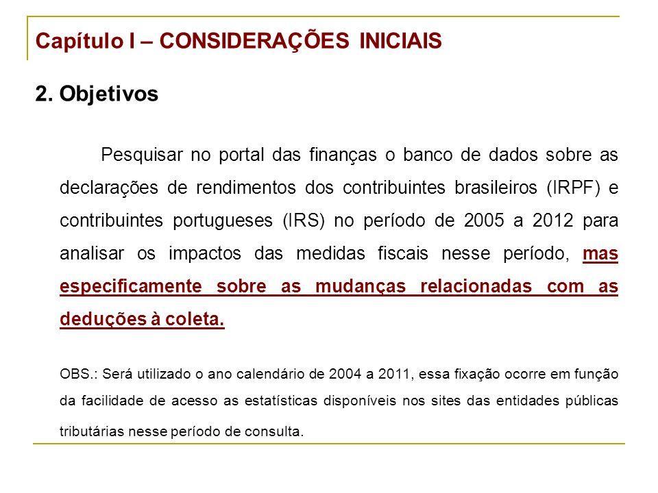 Capítulo I – CONSIDERAÇÕES INICIAIS 2.