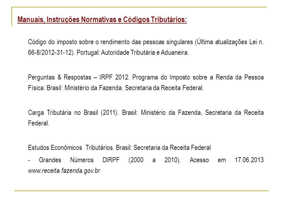 Manuais, Instruções Normativas e Códigos Tributários: Código do imposto sobre o rendimento das pessoas singulares (Última atualizações Lei n.