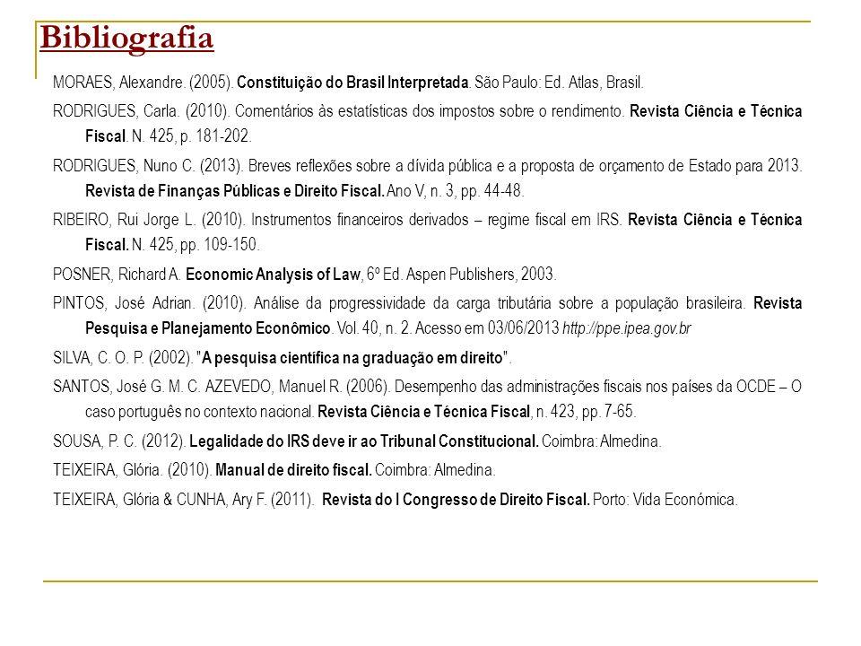 MORAES, Alexandre. (2005). Constituição do Brasil Interpretada.