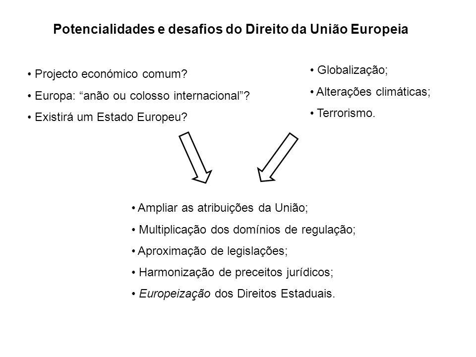 Potencialidades e desafios do Direito da União Europeia Projecto económico comum? Europa: anão ou colosso internacional? Existirá um Estado Europeu? A