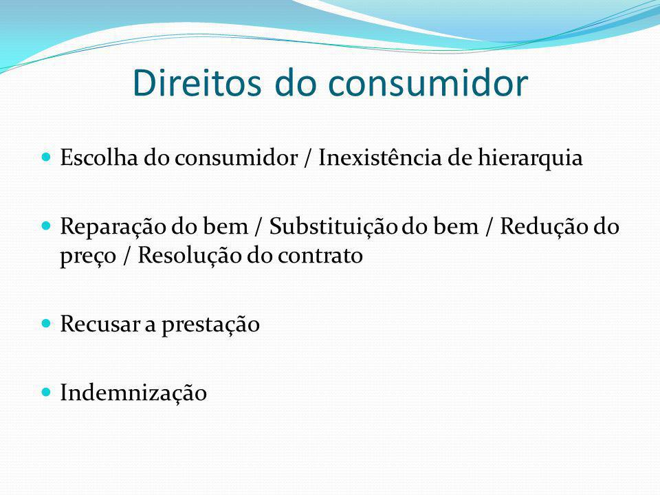Direitos do consumidor Escolha do consumidor / Inexistência de hierarquia Reparação do bem / Substituição do bem / Redução do preço / Resolução do contrato Recusar a prestação Indemnização