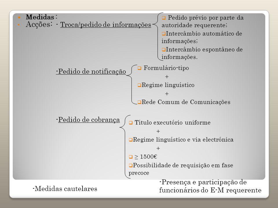 Medidas : Acções: - Troca/pedido de informações -Pedido de notificação -Pedido de cobrança Pedido prévio por parte da autoridade requerente; Intercâmb
