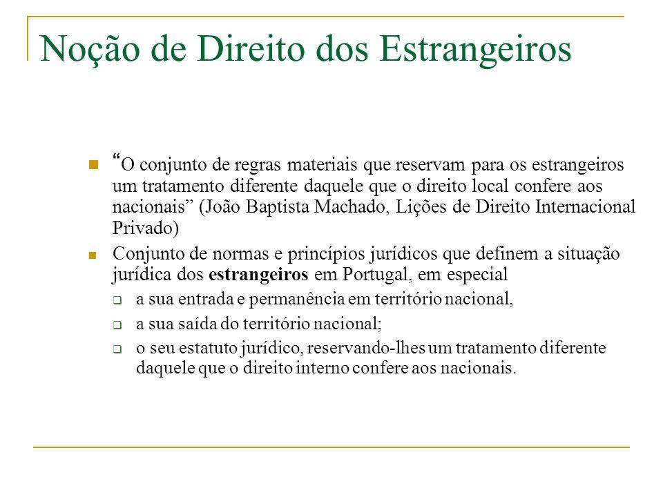Noção de Direito dos Estrangeiros O conjunto de regras materiais que reservam para os estrangeiros um tratamento diferente daquele que o direito local