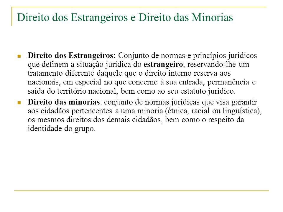 Direito dos Estrangeiros e Direito das Minorias Direito dos Estrangeiros: Conjunto de normas e princípios jurídicos que definem a situação jurídica do