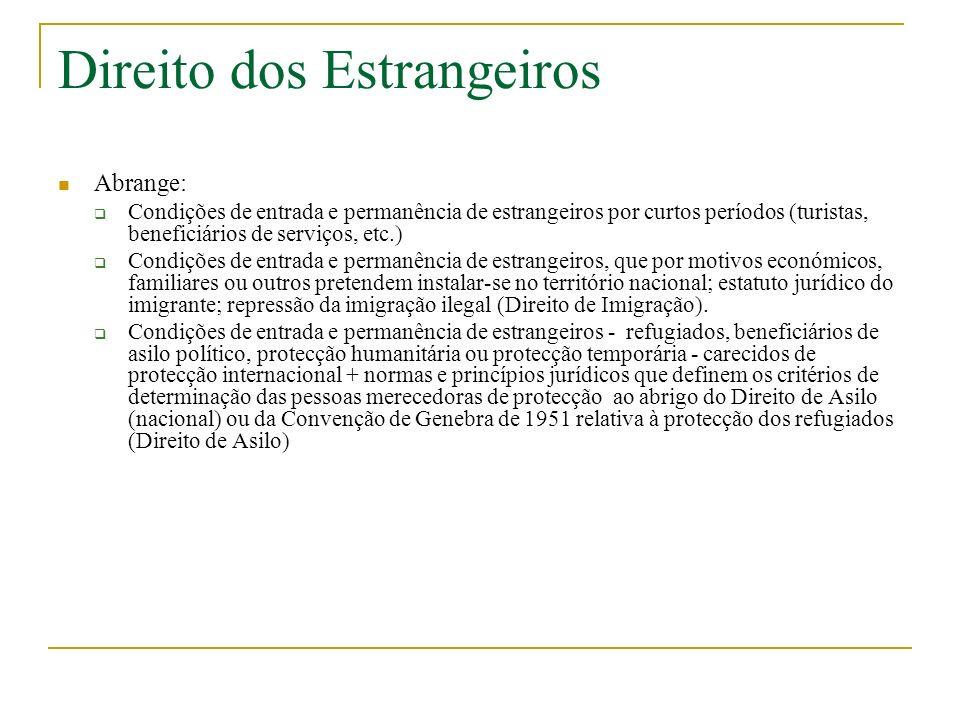 Direito dos Estrangeiros Abrange: Condições de entrada e permanência de estrangeiros por curtos períodos (turistas, beneficiários de serviços, etc.) C