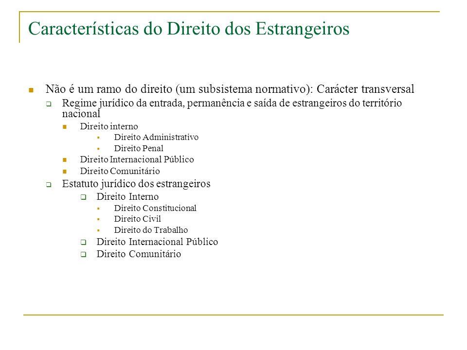 Características do Direito dos Estrangeiros Não é um ramo do direito (um subsistema normativo): Carácter transversal Regime jurídico da entrada, perma