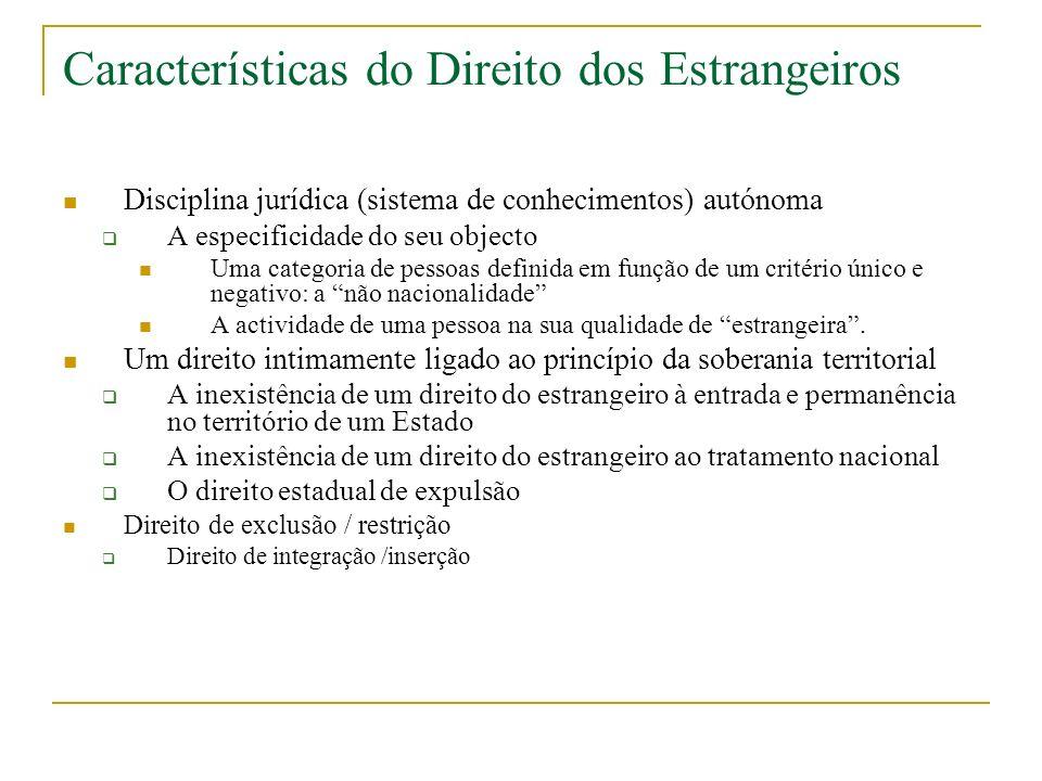 Características do Direito dos Estrangeiros Disciplina jurídica (sistema de conhecimentos) autónoma A especificidade do seu objecto Uma categoria de p