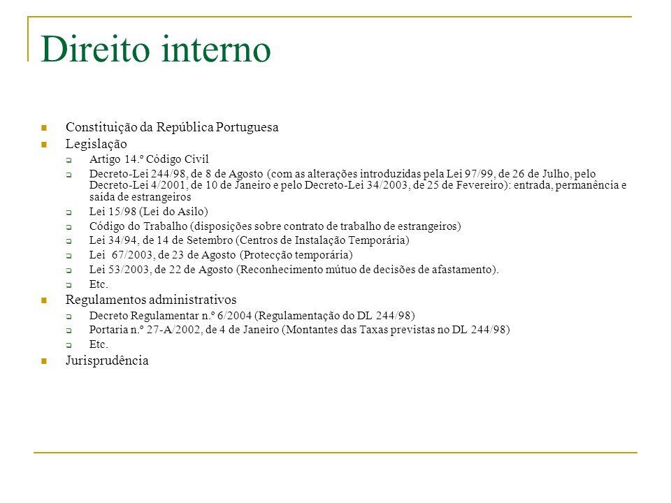 Direito interno Constituição da República Portuguesa Legislação Artigo 14.º Código Civil Decreto-Lei 244/98, de 8 de Agosto (com as alterações introduzidas pela Lei 97/99, de 26 de Julho, pelo Decreto-Lei 4/2001, de 10 de Janeiro e pelo Decreto-Lei 34/2003, de 25 de Fevereiro): entrada, permanência e saída de estrangeiros Lei 15/98 (Lei do Asilo) Código do Trabalho (disposições sobre contrato de trabalho de estrangeiros) Lei 34/94, de 14 de Setembro (Centros de Instalação Temporária) Lei 67/2003, de 23 de Agosto (Protecção temporária) Lei 53/2003, de 22 de Agosto (Reconhecimento mútuo de decisões de afastamento).