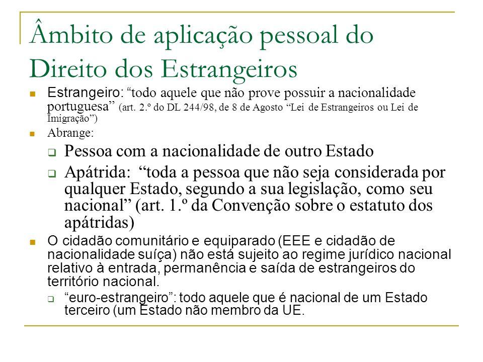 Âmbito de aplicação pessoal do Direito dos Estrangeiros Estrangeiro: todo aquele que não prove possuir a nacionalidade portuguesa (art. 2.º do DL 244/