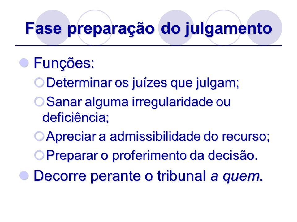 Fase preparação do julgamento Funções: Funções: Determinar os juízes que julgam; Determinar os juízes que julgam; Sanar alguma irregularidade ou defic