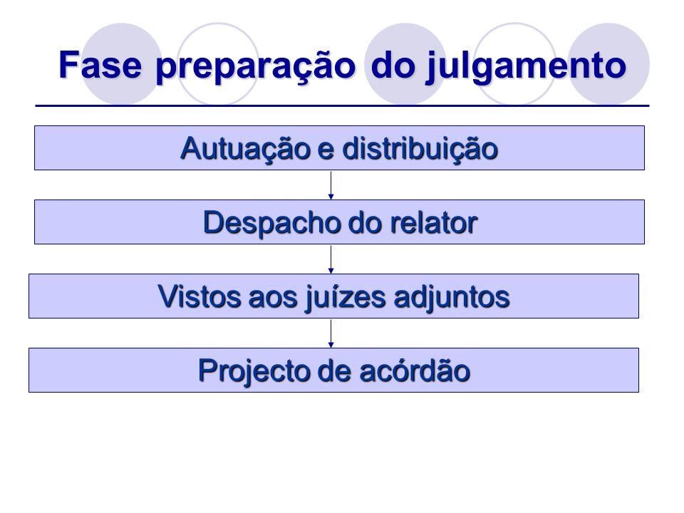 Fase preparação do julgamento Autuação e distribuição Despacho do relator Vistos aos juízes adjuntos Projecto de acórdão